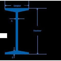 Schéma poutre IPN 160